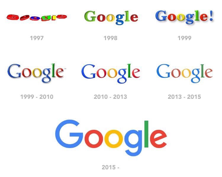 googleképek