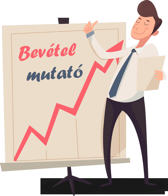 bevetel_mutato_3
